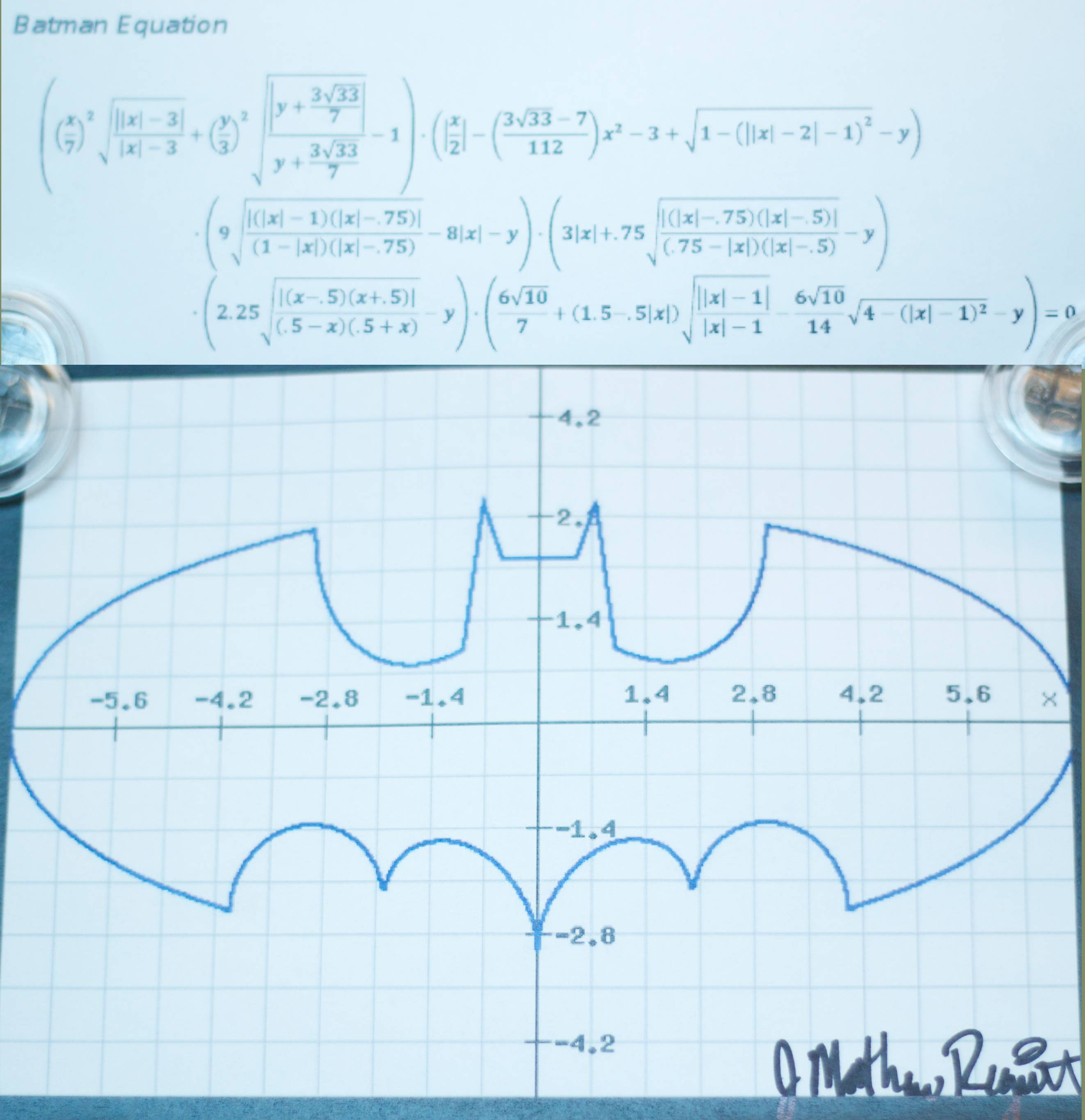 Term by term deconstruction the batman equation ccuart
