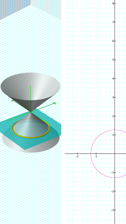 conic section application Part ii of this study is an application of the general theory of part i to the following   system: analysis and synthesis of high-order conic-section scan patterns.